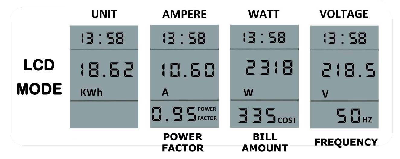 Brii Digital Ampere Meter Multi Meter Voltmeter